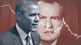 Photo illustration of presidents Obama and Nixon