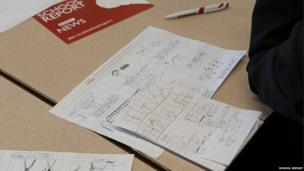 A storyboard on a desk.