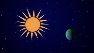 Güneş ve dünya animasyonu