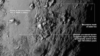 Pluto surface