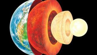 Earth's core
