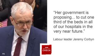 Jeremy Corbyn saying: Her government is proposing... to cut one third of the beds in all our hospitals in the very near future.