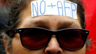 Protesta contra AFP