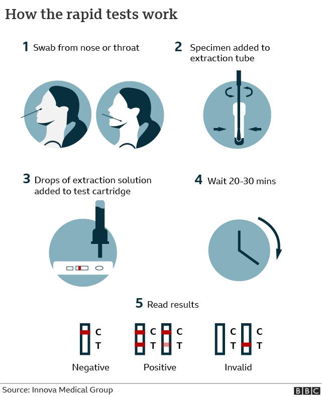 Coronavirus: Nottinghamshire to get mass testing