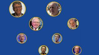 Найбагатші люди світу