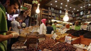 Türkiye pazar yeri