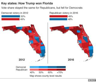 US election 2016: Trump victory in maps