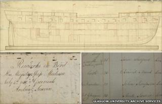 Plan of HMS Medusa and images of log book
