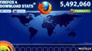 Mozilla download tracker