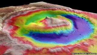 Gale crater elevation model