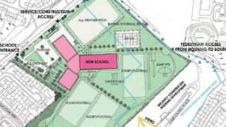 The plans for the new school