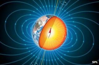 Earth's magnetic field artwork