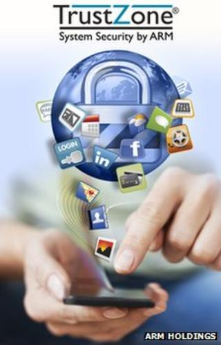 ARM Trustzone marketing image