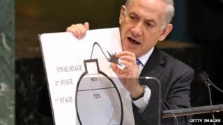 Benjamin Netanyahu makes speech with illustration