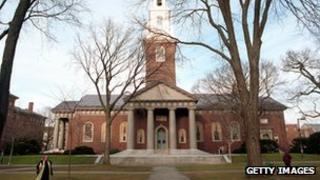 Harvard University file picture