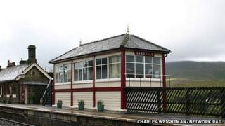 Garsdale Signal Box