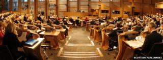 Main debating chamber of the Scottish Parliament