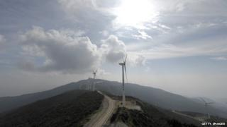 China wind turbine