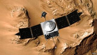 Maven satellite