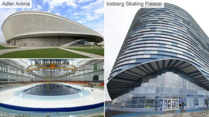 Adler Arena and Iceberg Skating Palace