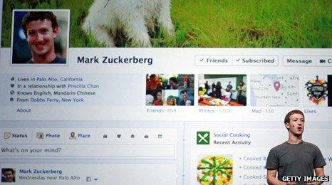 Mark Zuckerberg's timeline