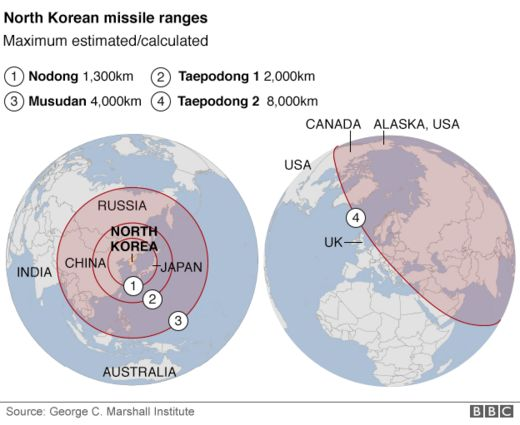 Graphic showing the range of North Korea's missiles