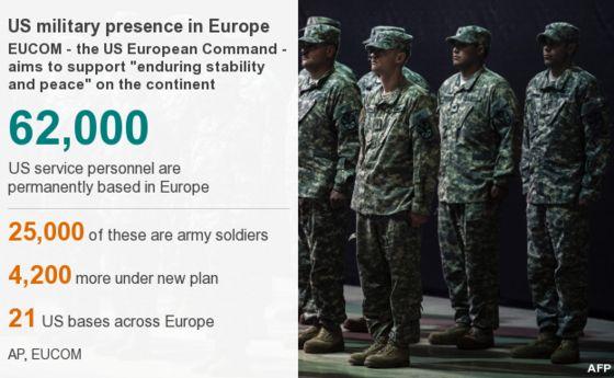 Risultati immagini per 2017 us Troops Europe