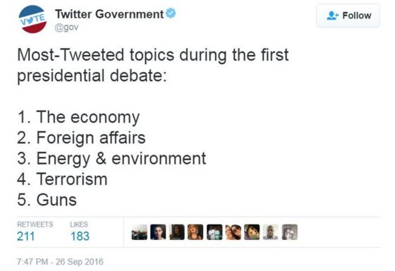 What are some modern debate topics?