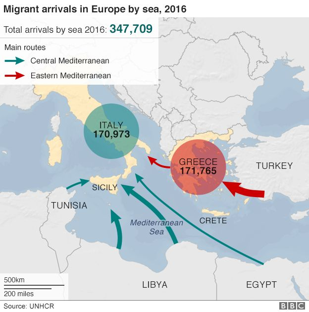 A graphic showing the main migrant routes to Italy and Greece from Turkey and north African nations