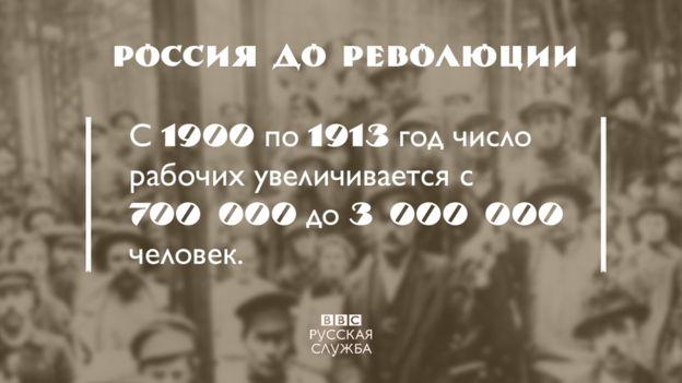 Из них 400 тысяч - фабрично-заводские рабочие.