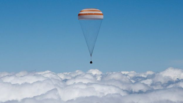 Soyuz parachuting down to Earth