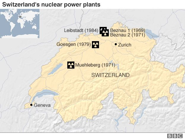 Switzerland's five nuclear plants