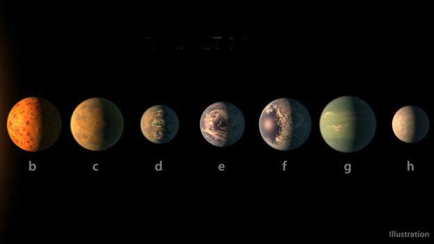 کشف هفت سیاره جدید که شاید 'قابل زندگی' باشند
