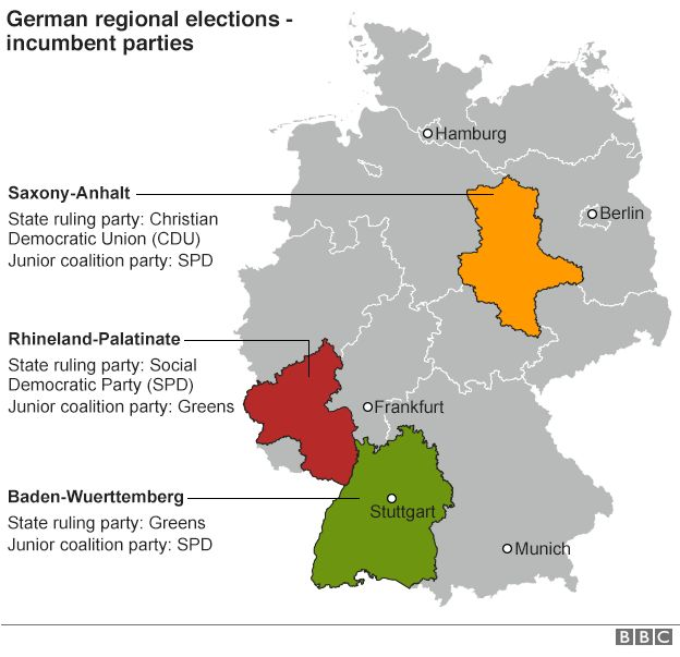 German regional elections