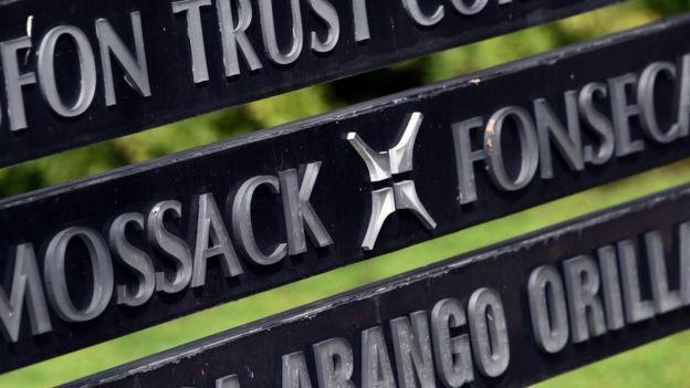Mossack & Fonseca