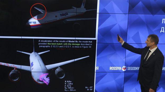 Следствие считает преждевременным предъявлятьРФ обвинения впричастности ккрушению МН17