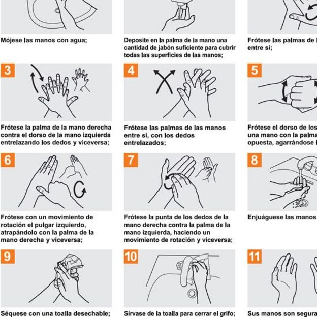 10 pasos para el lavadeo de manos en una ilustración de la OMS