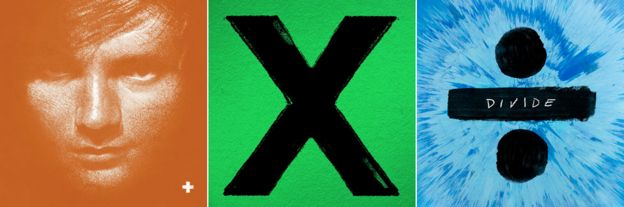 Ed Sheeran's album covers