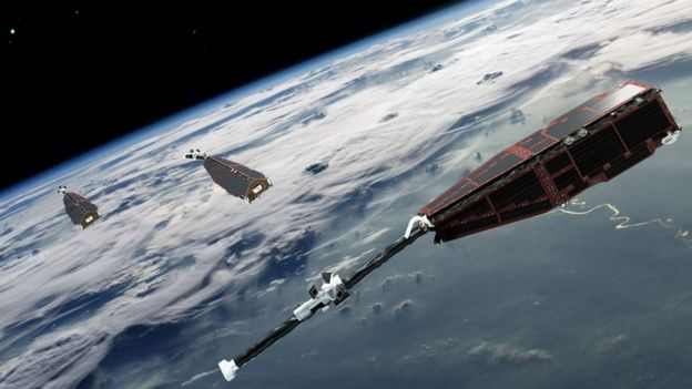 Ilustración satélites Swarm