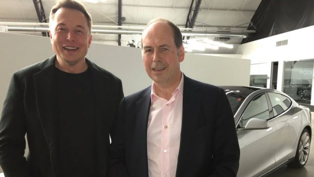 Tesla chief Elon Musk says Apple is making an electric car ilicomm Technology Solutions