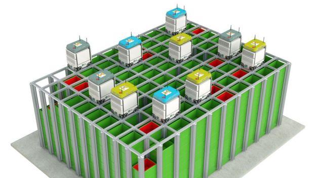 The robot warehouse