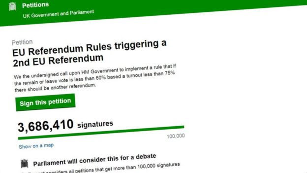 UK Petitions website