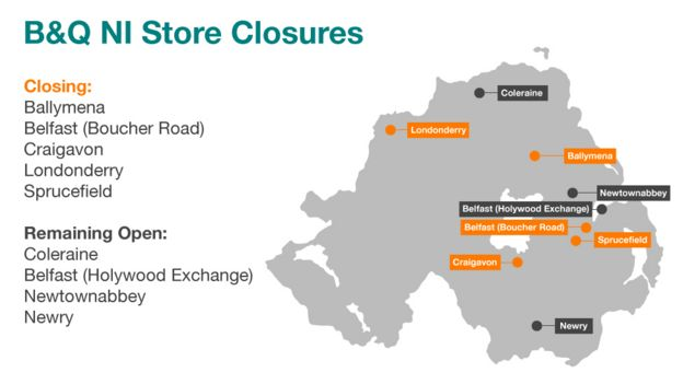 B&Q Stores in NI