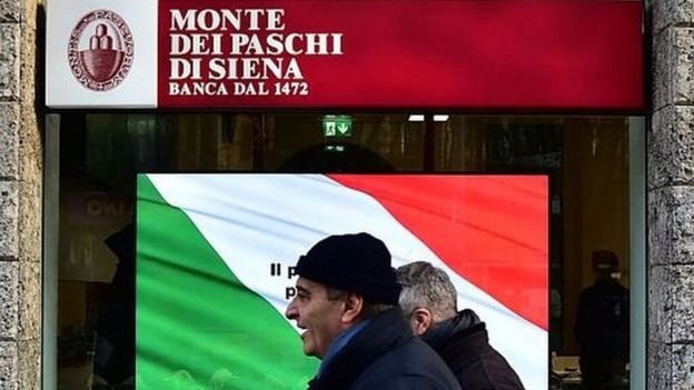Banco italiano