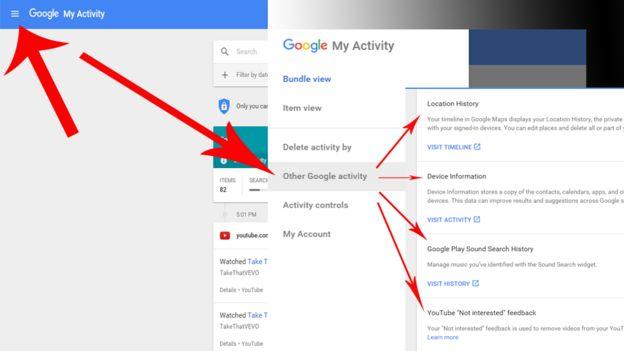 Cómo averiguar todo lo que Google sabe de ti _90389909_espia4