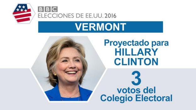 Estados Unidos / Elecciones  Presidenciales . - Página 3 _92332519_vermont-clinton