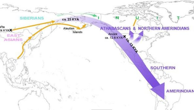 Route of the first Americans