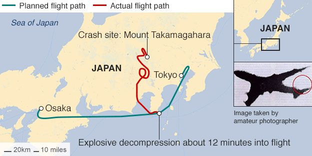 Map: Flight path of JAL flight 123
