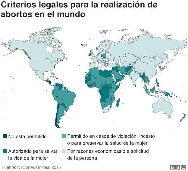 Mapa del aborto en el mundo