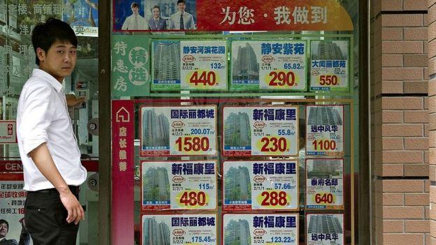 أسعار المنازل في الصين